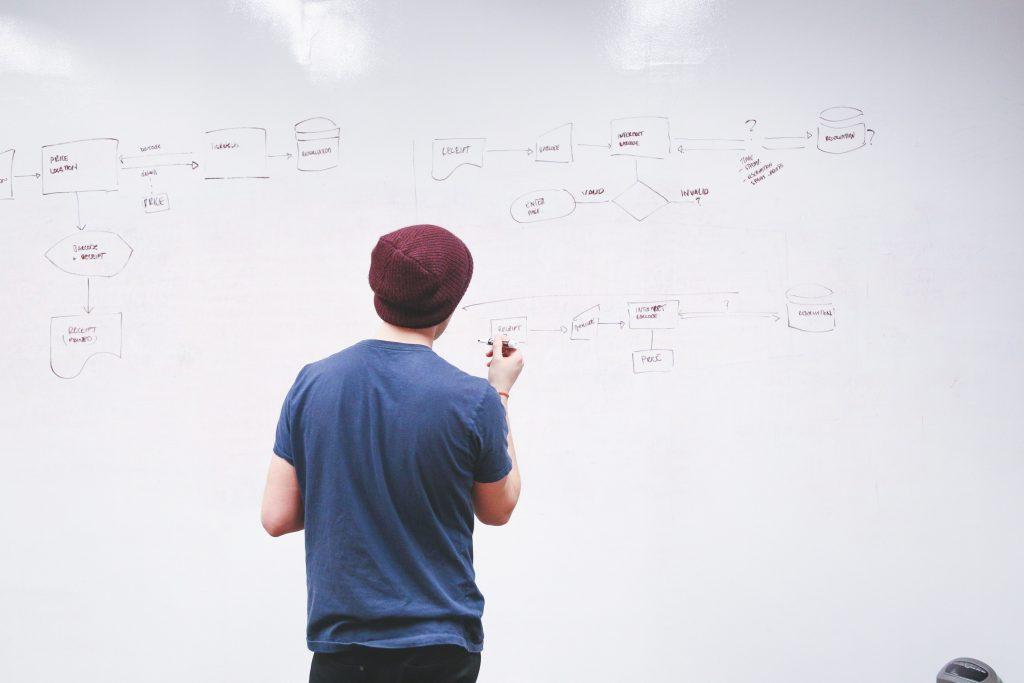 יזמים רבים מסבכים ומעמיסים על תכנון המיזם שלהם, ובכך מעכבים את ההצלחה